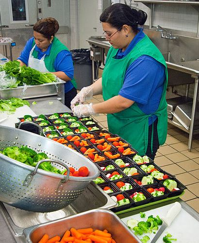 Survey Obesity Lack Of Access To Healthy Foods